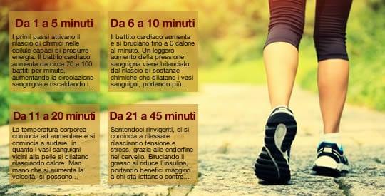 camminare-benefici